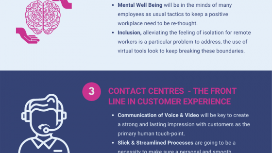 Top 5 Contact Centre Predictions for 2021
