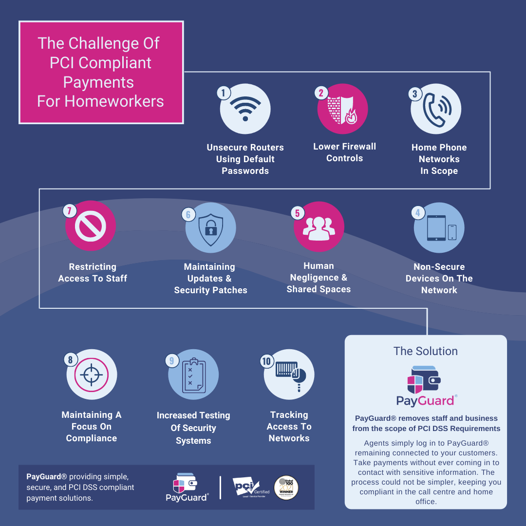 New Challenges of PCI DSS for Homeworkers